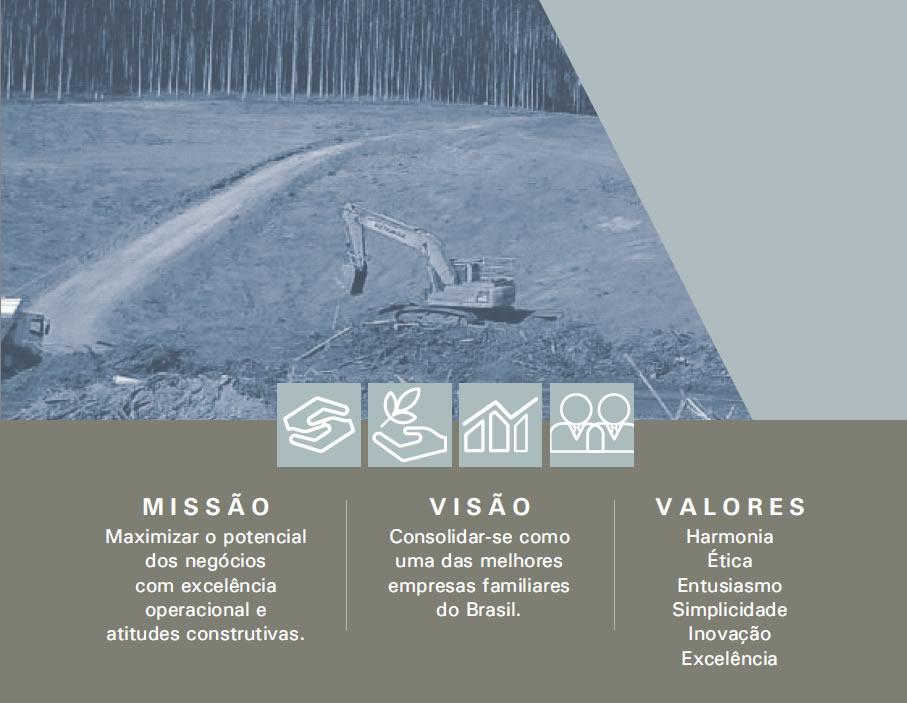 Serviços ambientais